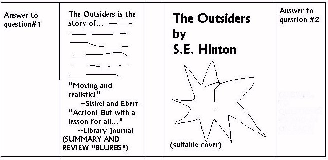 the outsiders book essay Symbolism in the outsiders for book by jlhull 20657 views 8 essay format most text based essays have the same format what changes is what you put inside each paragraph the outsiders, which was written by teenager se hinton in 1967 the story is set in tulsa, oklahoma in 1963, a.